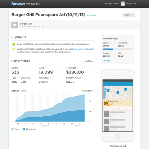 dashboard Foursquare ads